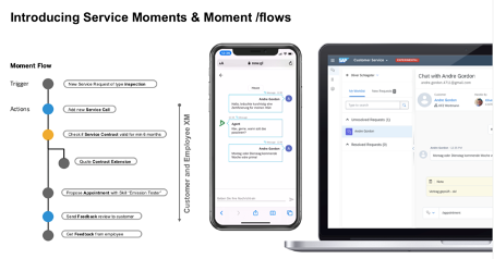 Service Moments Flows
